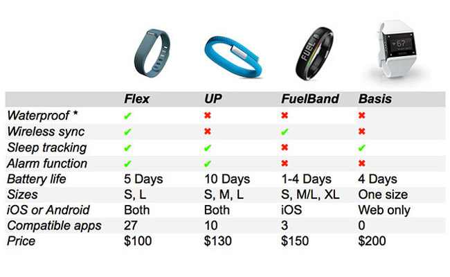 technology-fitbit-flex-pics-02